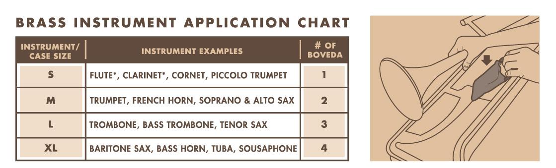 brass instruments instructions