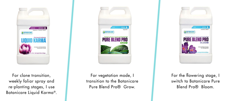 Botanicare Products used on Cannabis