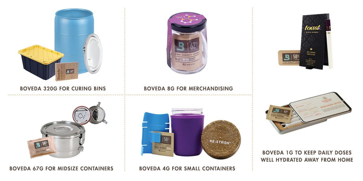 Boveda products and options for using them.